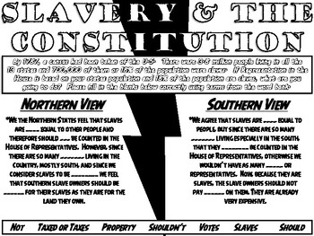 Slavery Issue at the Constitutional Convention