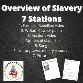 Slavery Overview - 7 STATIONS with videos, song, poem, law, pictures, and texts