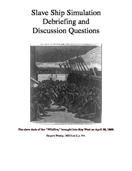 Slavery Simulation Debriefing and Discussion Questions - High School Level