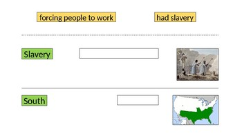 Slavery Splits the US Interactive Vocabulary