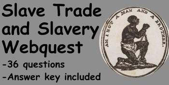 Slavery Webquest