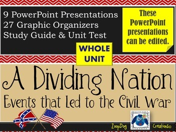 Slavery and a Dividing Nation UNIT