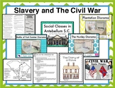 Slavery and The Civil War Bundle