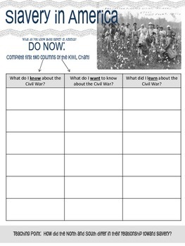 Slavery in America - Civil War Era Document Worksheets