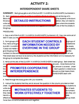 Slavery in America: Interdependent Share-Sheets Activity