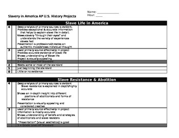 Slavery in America Project