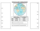 Slavery in America Project Directions and Template