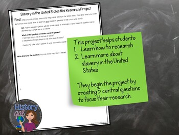 Slavery in the United States Mini-Research Project