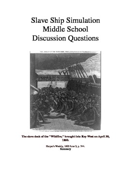 Slavery Simulation Middle School Discussion Questions