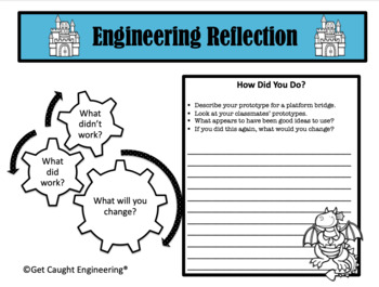 Sleeping Beauty and Enchanted Engineering: Happily Ever After with STEM!