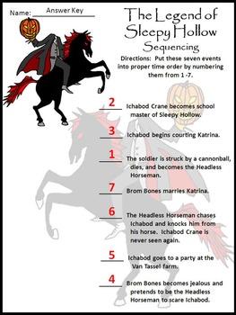 Sleepy Hollow Halloween Activity Packet Bundle
