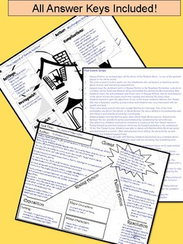 Sleepy Hollow Unit Story Plot Packet