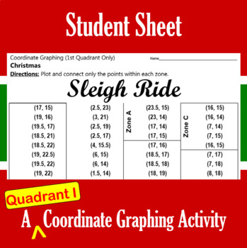 Sleigh Ride - A Quadrant I Coordinate Graphing Activity
