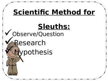Sleuth Scientific Method