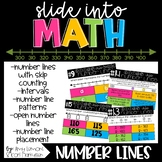 Slide into Math:  Number Lines