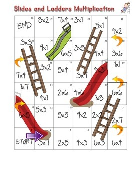 Slides and Ladders Multiplication Math Center