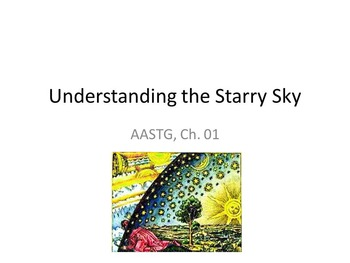 """Slides for """"Astronomy: A Self-Teaching Guide"""" (Moche): Ch. 01, The Starry Sky"""