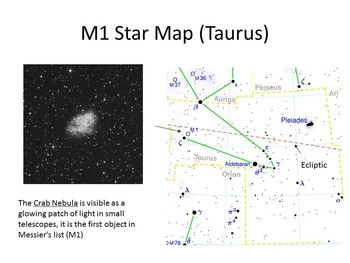 "Slides for ""Astronomy: A Self-Teaching Guide"" (Moche): Ch. 05, Stellar Evolution"