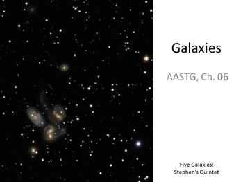"""Slides for """"Astronomy: A Self-Teaching Guide"""" (Moche): Ch. 06, Galaxies"""