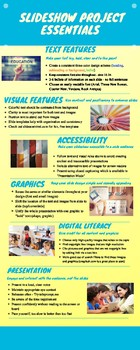 Slideshow Essentials Mini-Poster for Students