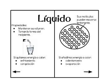 Sólido, líquido y Gaseoso