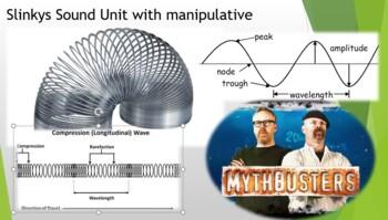 Slinkys Sound Unit with manipulative