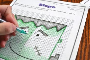 Slope Activity (Halloween Edition)