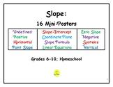 Slope:  16 Mini-Posters