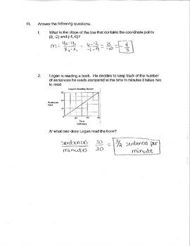 Slope Worksheet: Positive or Negative Numbers
