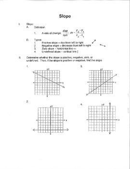 Algebra: Slope