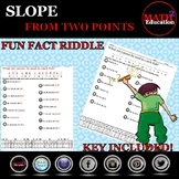 Finding the Slope from Two Points Fun Fact Riddle