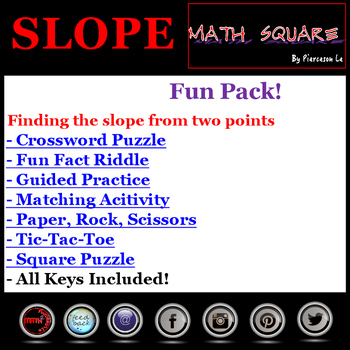 Finding the Slope from Two Points Bundle