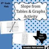 Slope from Tables & Graphs Activity (A3A, A3B, 8.4C)