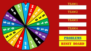Slope All Forms Wheel of Knowledge Powerpoint Game