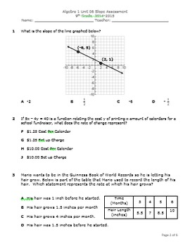Slope Assessment Questions