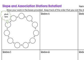 Slope & Association Station Rotation Activity