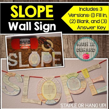 Slope Wall Sign (Slope Banner or Slope Bulletin Board)