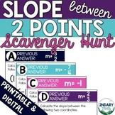 Slope Between Two Coordinates Scavenger Hunt (Digital + Pr