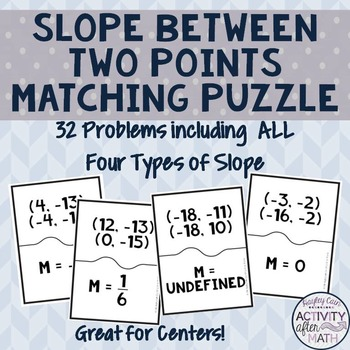 Slope Between Two Points Matching Puzzle