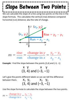 Slope Between Two Points Notes and Practice