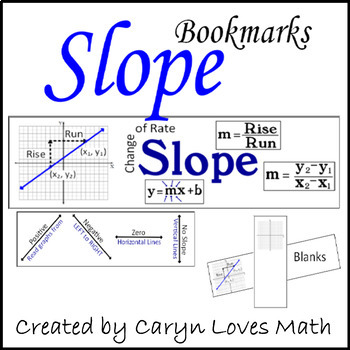 Slope Bookmark Activity/Project and Word Wall Posters-Formulas