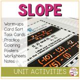 Finding SLOPE Bundle