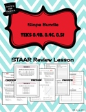 Slope Bundle, Unit Rate, and Equation of a Line - STAAR LESSONS