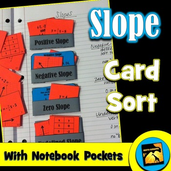 Slope Card Sort