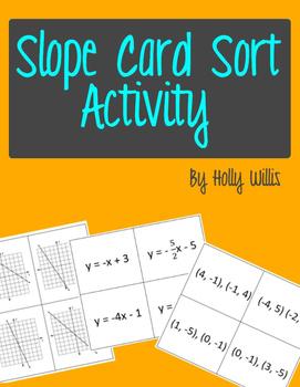 Slope Card Sort Activity