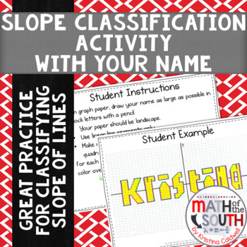 Slope Classification Activity - Math