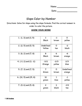 Slope Color By Number