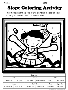 Slope Coloring Activity