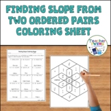 Finding Slope Coloring Page