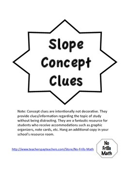 Slope Concept Clues Bundle